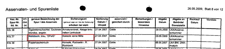 ordner28-notizbuch