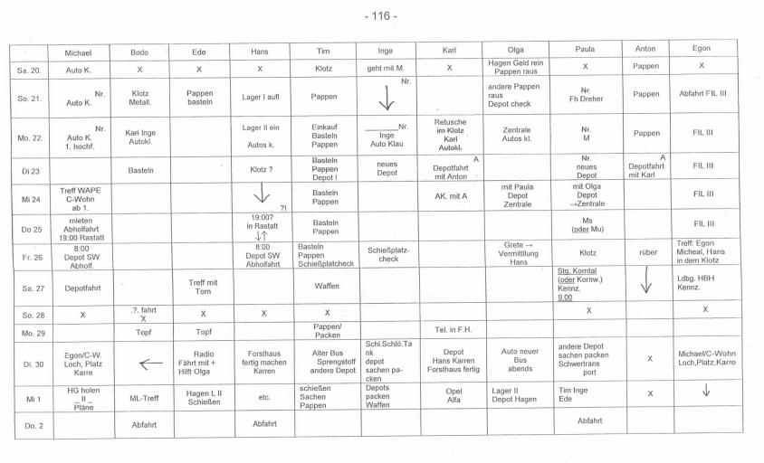 h-m-tabelle