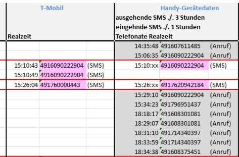 Handynummern Mädchen Handynummer Finden Kostenlos 2019 04 06