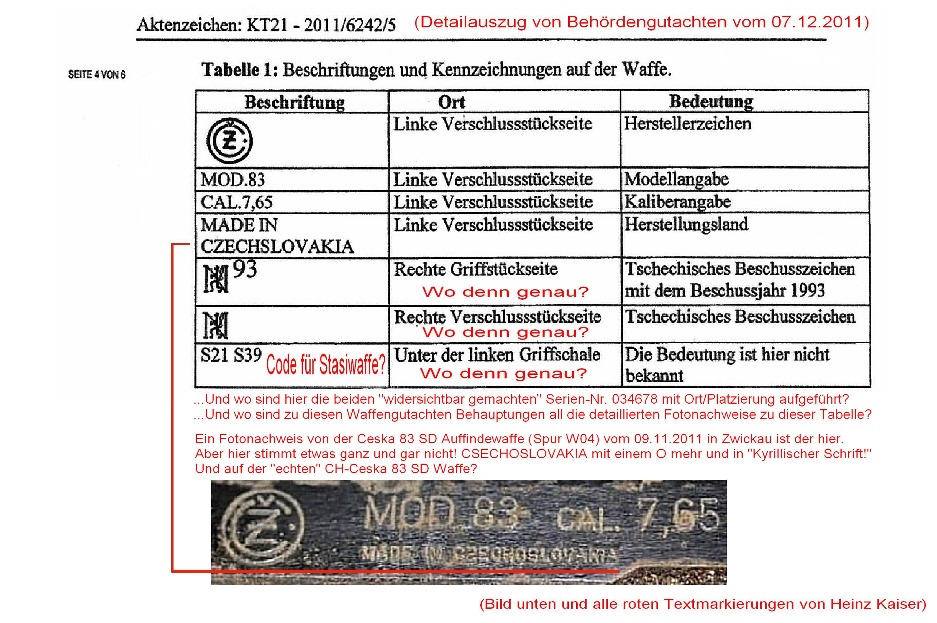 04-ceska-tabelle-von-behoerdengutachten-vom-07-12-2011-fotogroesse